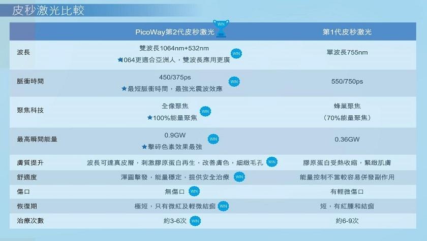 https://china-cms.oss-accelerate.aliyuncs.com/%E7%9A%AE%E7%A7%92%E6%BF%80%E5%85%89%E5%8E%BB%E6%96%91.jpg?x-oss-process=image/resize,p_100